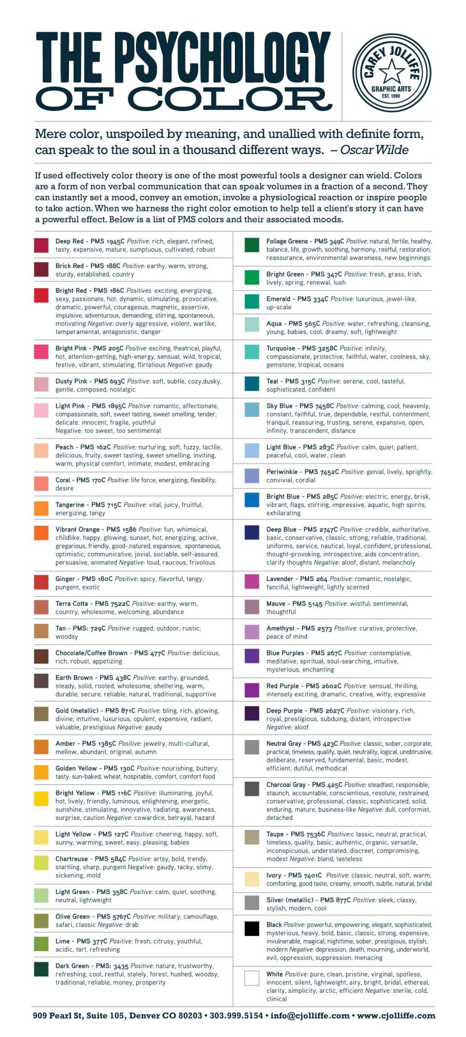 The-Psychology-of-Colour